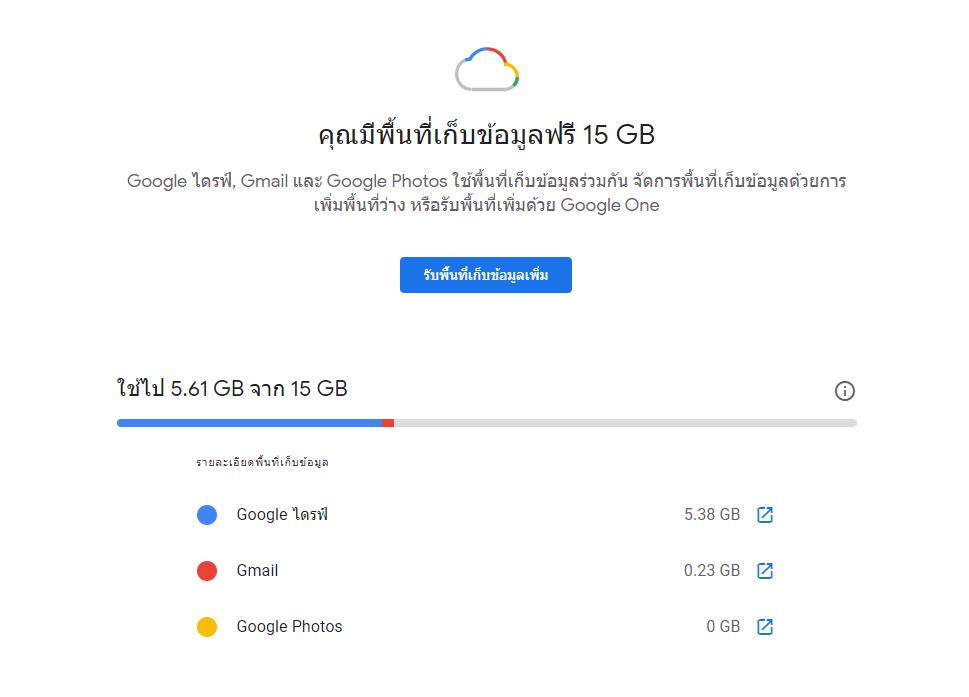 Google One Google Photo Free