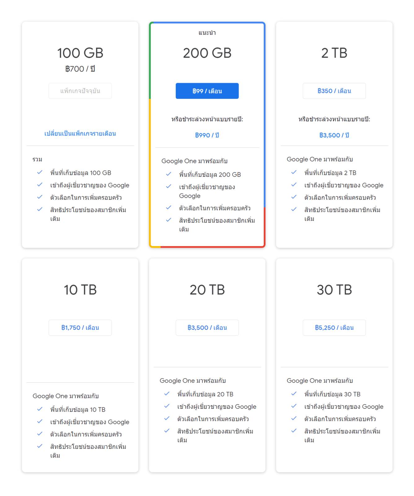 Google One Package Price