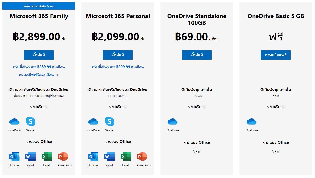 Cloud Microsoft OneDrive HomeUser
