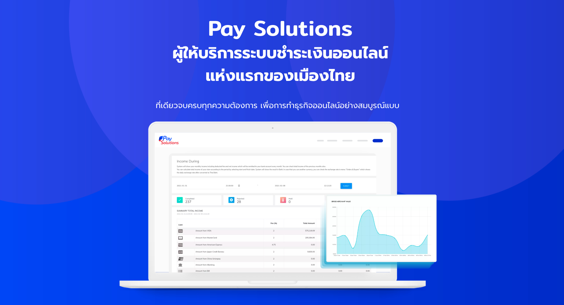 Pay Solutions Asia
