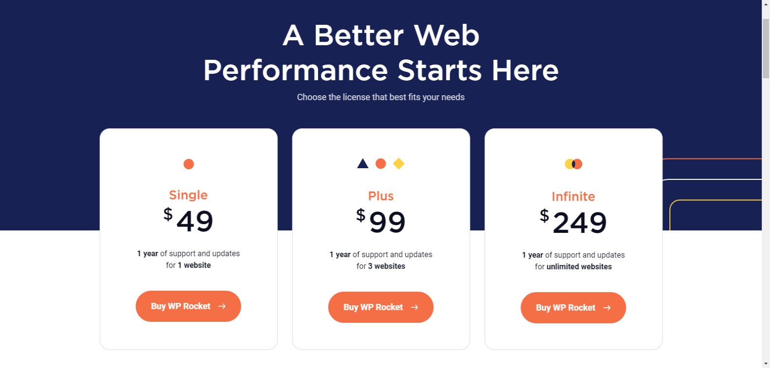 WP Rocket Pricing Licenses⎪Premium WordPress Caching Plugin