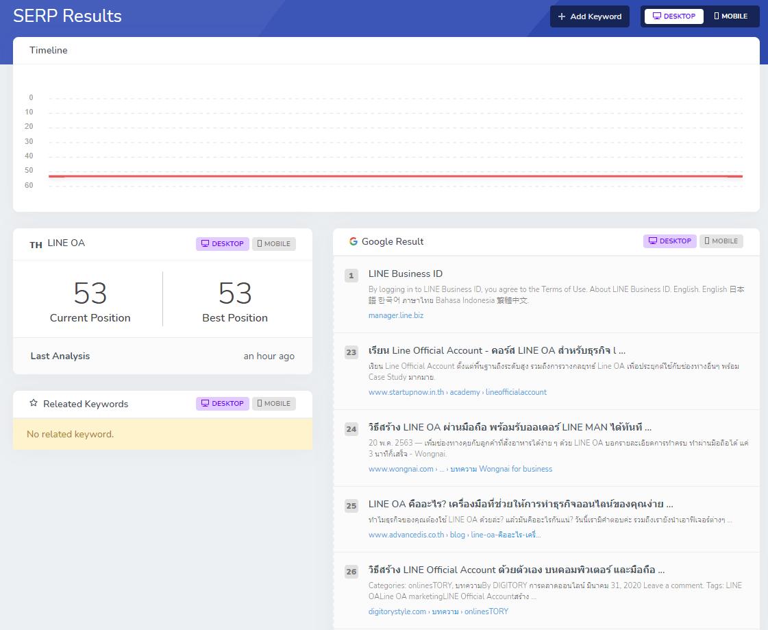 Keyword Tracker SERP Results