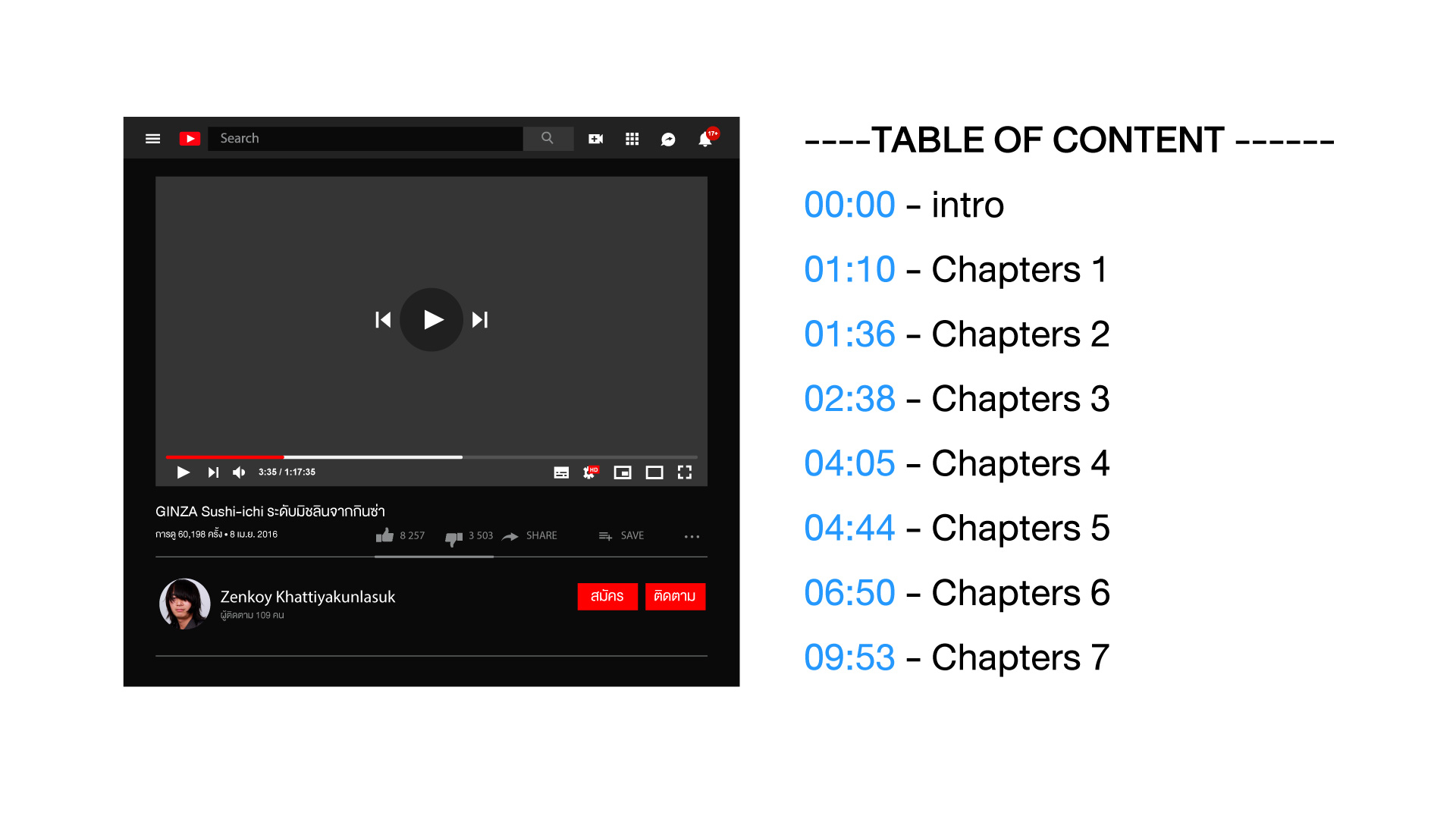 How To Add Table of Contents YouTube Videos channel
