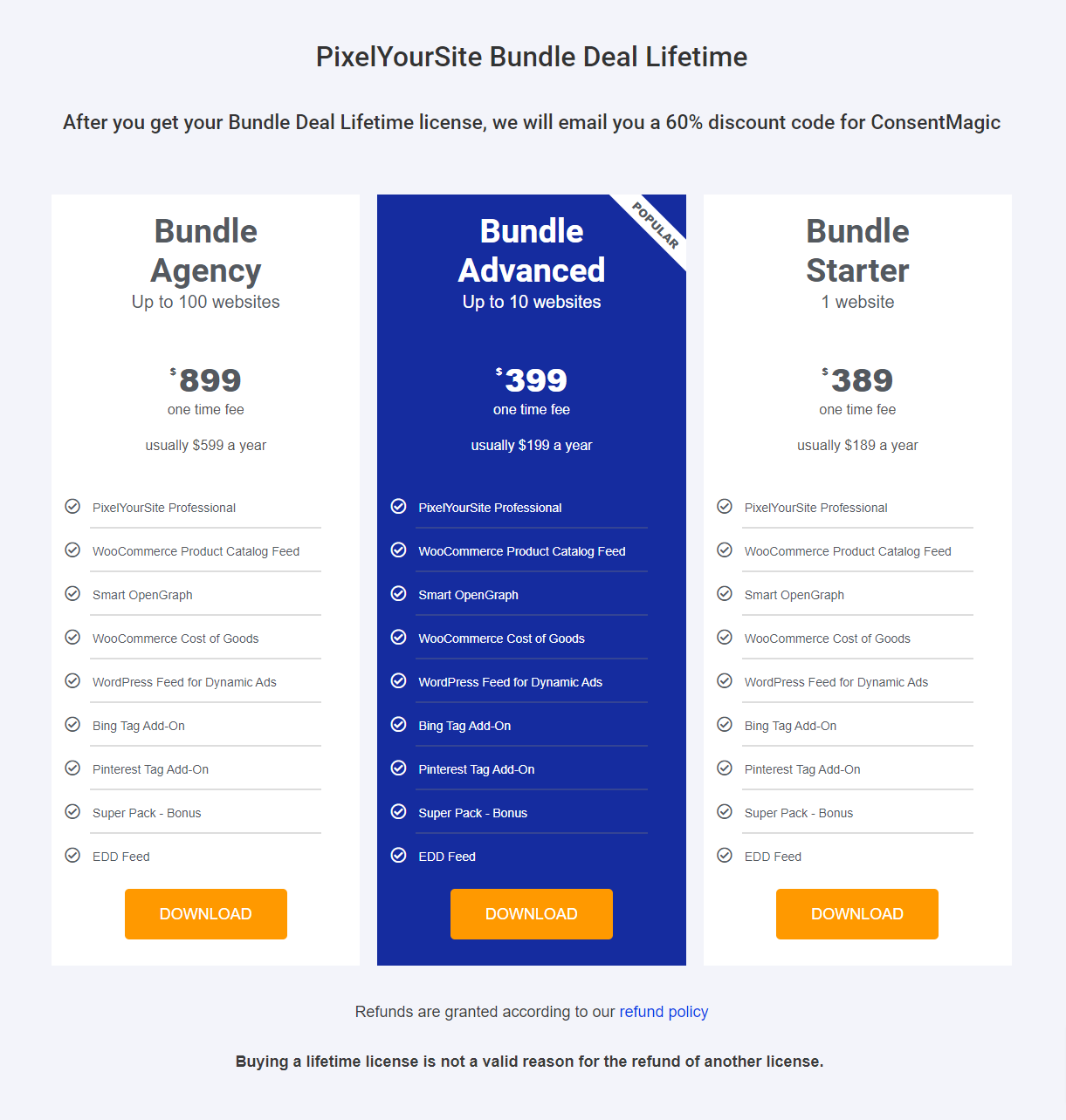 PixelYourSite and ConsentMagic Offer PixelYourSite 899